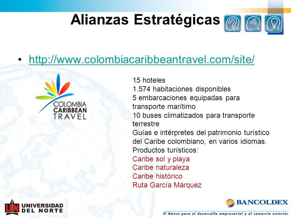 Alianzas Estratégicas http://www.colombiacaribbeantravel.com/site/ 15 hoteles 1.574 habitaciones disponibles 5 embarcaciones equipadas para transporte