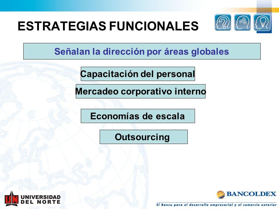 ESTRATEGIAS FUNCIONALES Señalan la dirección por áreas globales Mercadeo corporativo interno Capacitación del personal Economías de escala Outsourcing