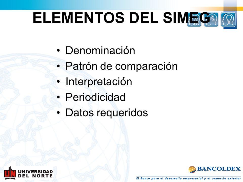 ELEMENTOS DEL SIMEG Denominación Patrón de comparación Interpretación Periodicidad Datos requeridos