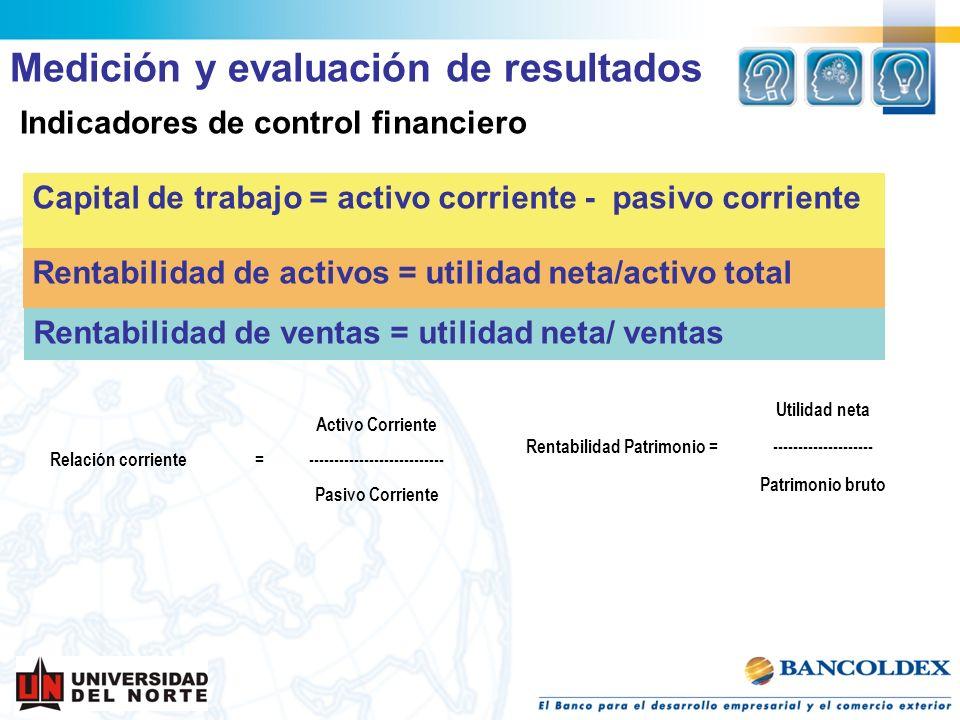 Medición y evaluación de resultados Rentabilidad de activos = utilidad neta/activo total Rentabilidad de ventas = utilidad neta/ ventas Capital de tra