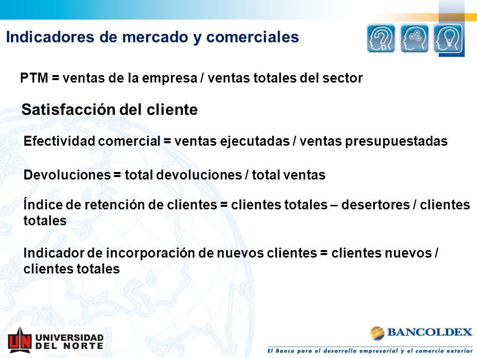 Satisfacción del cliente Indicadores de mercado y comerciales PTM = ventas de la empresa / ventas totales del sector Efectividad comercial = ventas ej