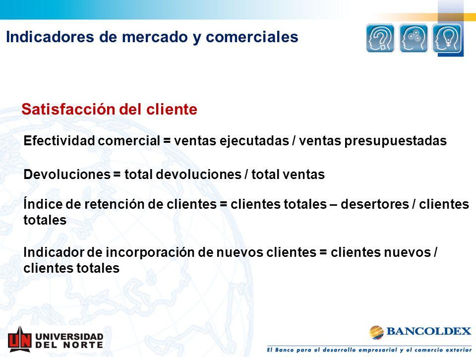 Satisfacción del cliente Indicadores de mercado y comerciales Efectividad comercial = ventas ejecutadas / ventas presupuestadas Devoluciones = total d