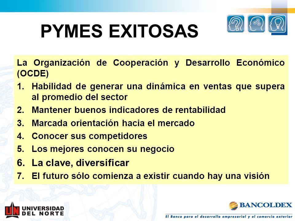 PYMES EXITOSAS La Organización de Cooperación y Desarrollo Económico (OCDE) 1.Habilidad de generar una dinámica en ventas que supera al promedio del s