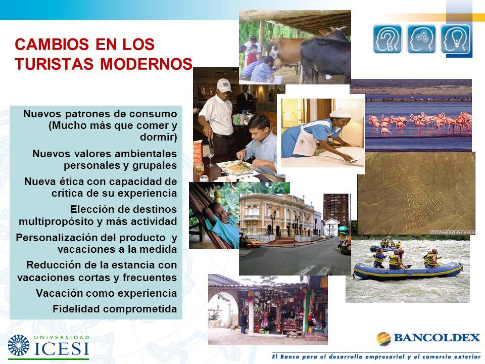 CAMBIOS EN LOS TURISTAS MODERNOS Nuevos patrones de consumo (Mucho más que comer y dormir) Nuevos valores ambientales personales y grupales Nueva étic