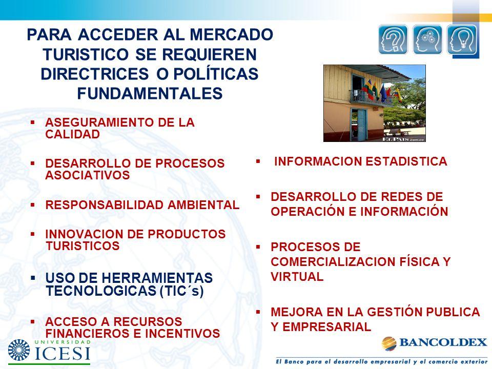 PARA ACCEDER AL MERCADO TURISTICO SE REQUIEREN DIRECTRICES O POLÍTICAS FUNDAMENTALES ASEGURAMIENTO DE LA CALIDAD DESARROLLO DE PROCESOS ASOCIATIVOS RE