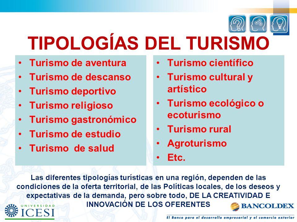 TIPOLOGÍAS DEL TURISMO Turismo de aventura Turismo de descanso Turismo deportivo Turismo religioso Turismo gastronómico Turismo de estudio Turismo de