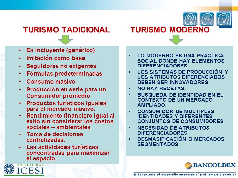 TURISMO TADICIONAL TURISMO MODERNO Es incluyente (genérico) Imitación como base Seguidores no exigentes Fórmulas predeterminadas Consumo masivo Produc