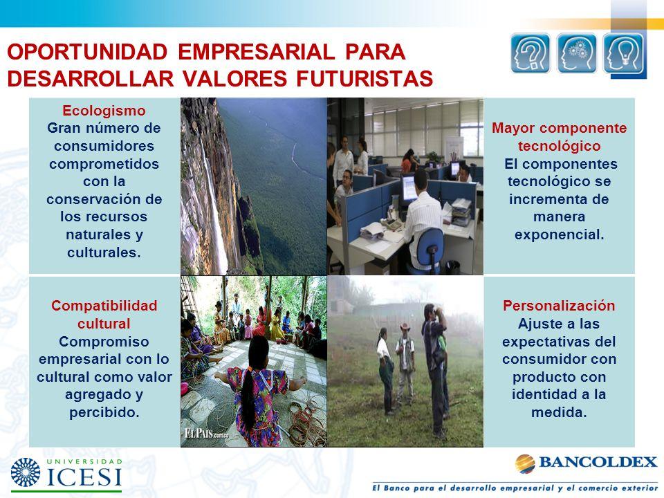 OPORTUNIDAD EMPRESARIAL PARA DESARROLLAR VALORES FUTURISTAS Ecologismo Gran número de consumidores comprometidos con la conservación de los recursos n