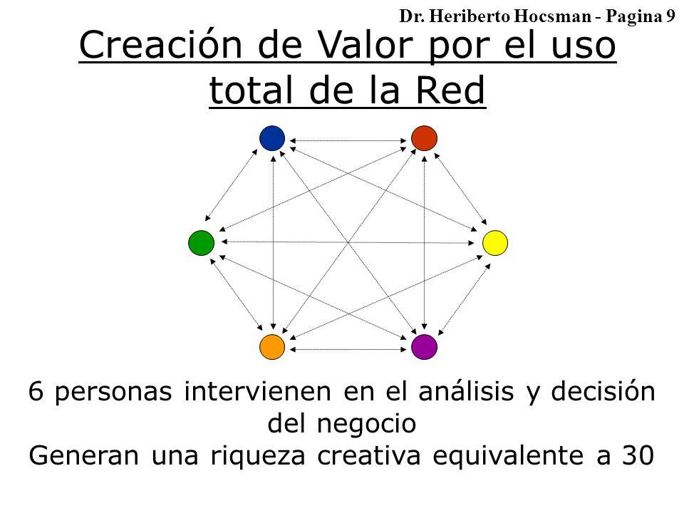 Creación de Valor por el uso total de la Red 6 personas intervienen en el análisis y decisión del negocio Generan una riqueza creativa equivalente a 30 Dr.