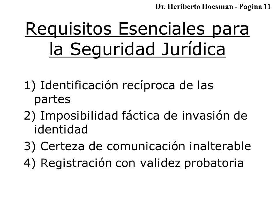 Requisitos Esenciales para la Seguridad Jurídica 1) Identificación recíproca de las partes 2) Imposibilidad fáctica de invasión de identidad 3) Certeza de comunicación inalterable 4) Registración con validez probatoria Dr.