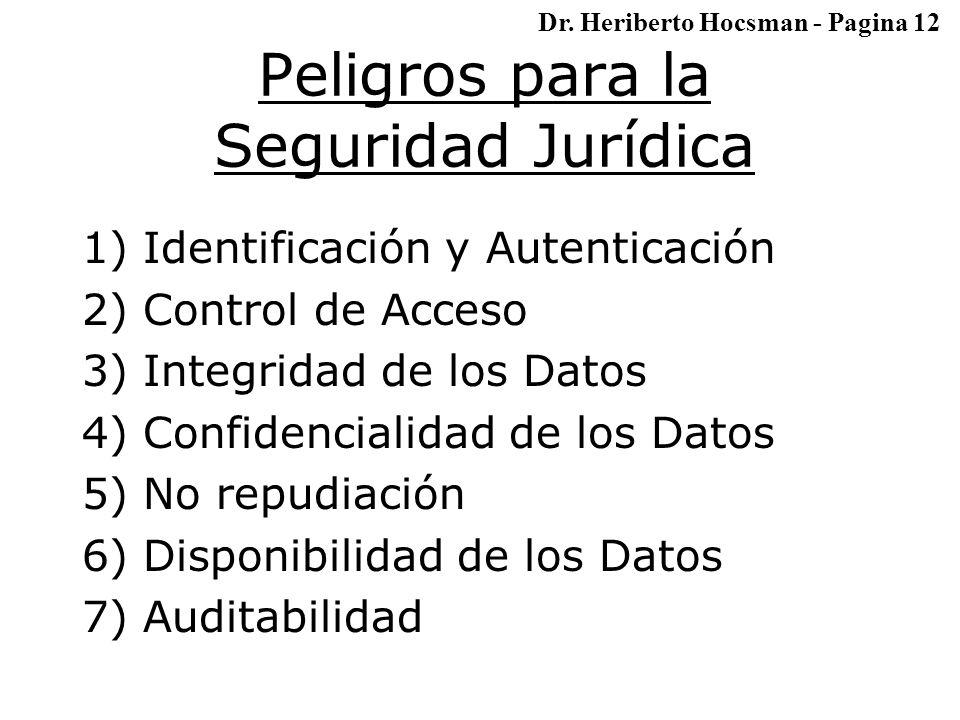 Peligros para la Seguridad Jurídica 1) Identificación y Autenticación 2) Control de Acceso 3) Integridad de los Datos 4) Confidencialidad de los Datos 5) No repudiación 6) Disponibilidad de los Datos 7) Auditabilidad Dr.