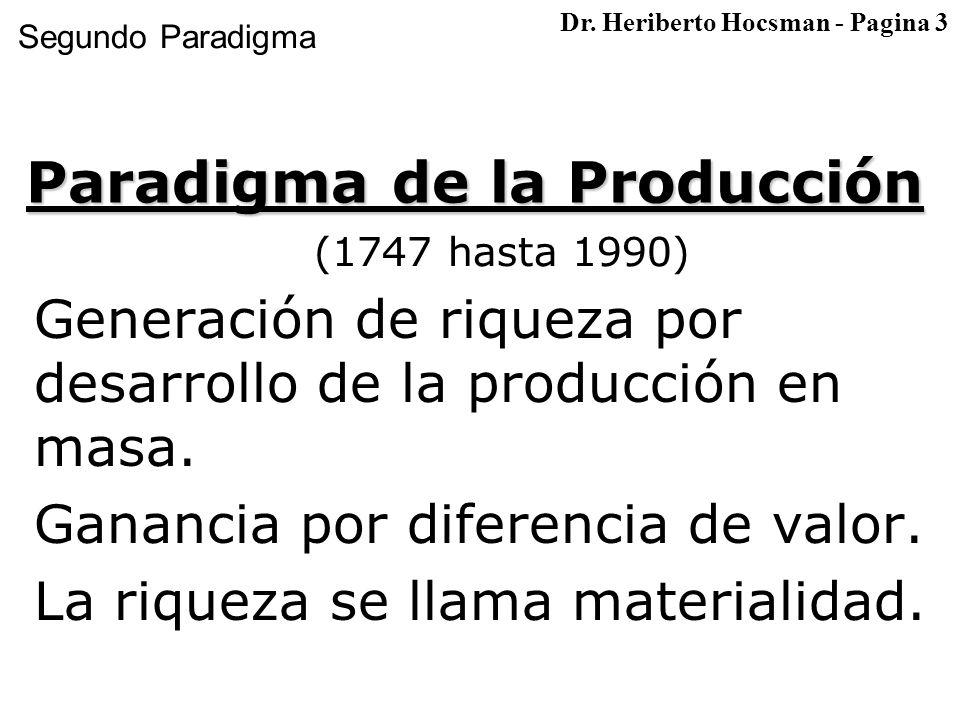 Segundo Paradigma Generación de riqueza por desarrollo de la producción en masa.