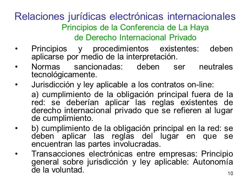 10 Relaciones jurídicas electrónicas internacionales Principios de la Conferencia de La Haya de Derecho Internacional Privado Principios y procedimien
