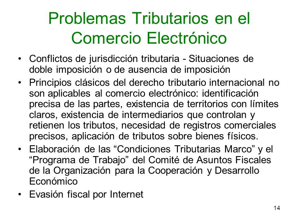14 Problemas Tributarios en el Comercio Electrónico Conflictos de jurisdicción tributaria - Situaciones de doble imposición o de ausencia de imposició