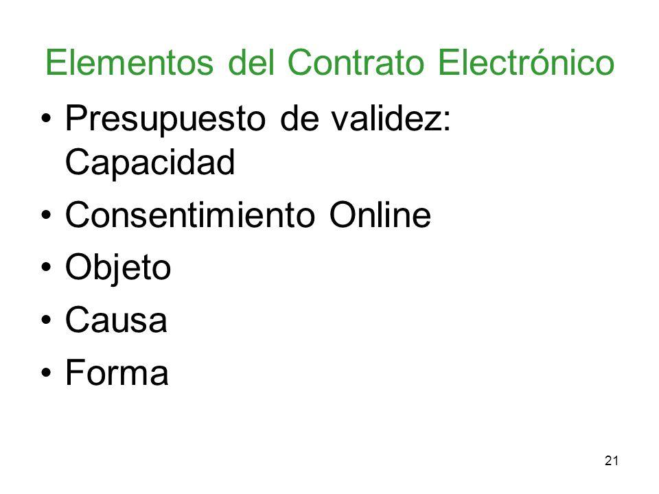 21 Elementos del Contrato Electrónico Presupuesto de validez: Capacidad Consentimiento Online Objeto Causa Forma