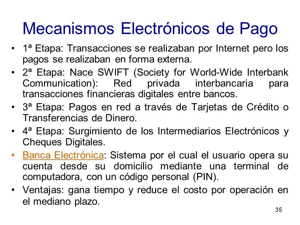 35 Mecanismos Electrónicos de Pago 1ª Etapa: Transacciones se realizaban por Internet pero los pagos se realizaban en forma externa. 2ª Etapa: Nace SW