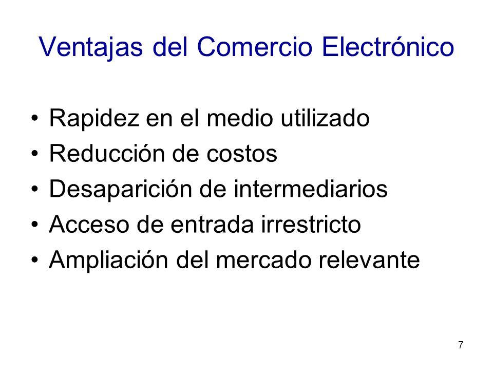 7 Ventajas del Comercio Electrónico Rapidez en el medio utilizado Reducción de costos Desaparición de intermediarios Acceso de entrada irrestricto Amp