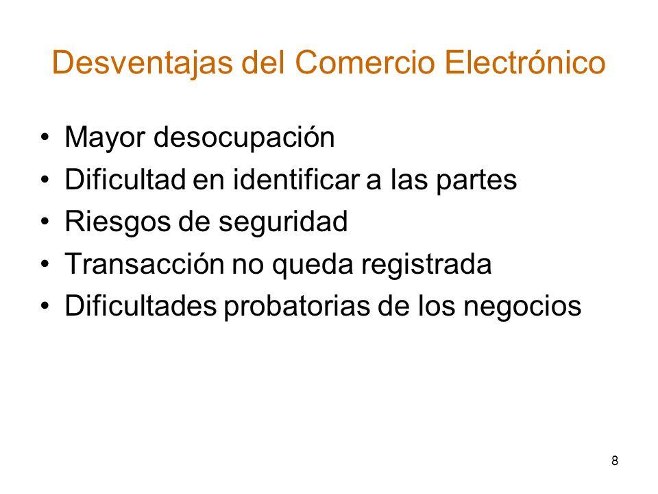 8 Desventajas del Comercio Electrónico Mayor desocupación Dificultad en identificar a las partes Riesgos de seguridad Transacción no queda registrada
