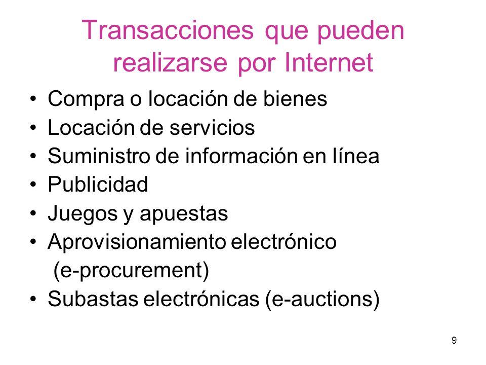 9 Transacciones que pueden realizarse por Internet Compra o locación de bienes Locación de servicios Suministro de información en línea Publicidad Jue