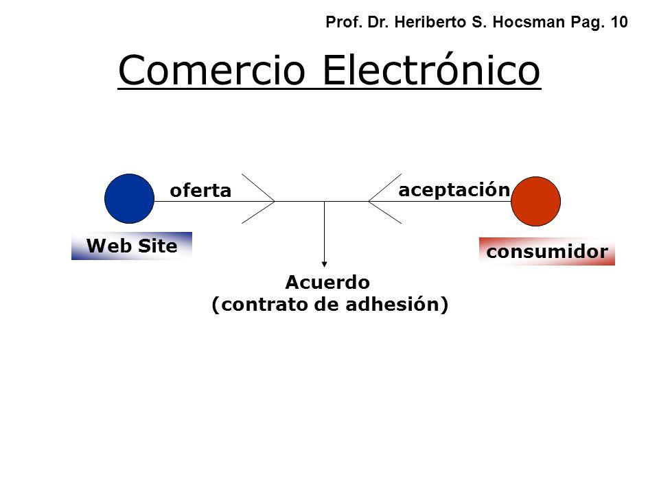 Comercio Electrónico consumidor oferta aceptación Acuerdo (contrato de adhesión) Web Site Prof. Dr. Heriberto S. Hocsman Pag. 10