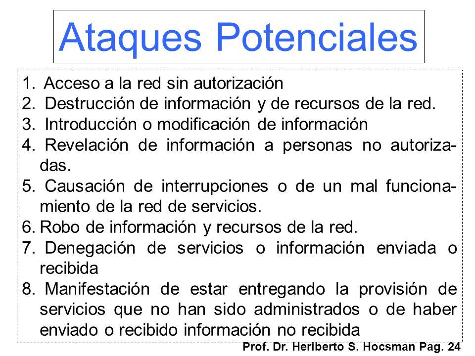 Ataques Potenciales 1. Acceso a la red sin autorización 2. Destrucción de información y de recursos de la red. 3. Introducción o modificación de infor