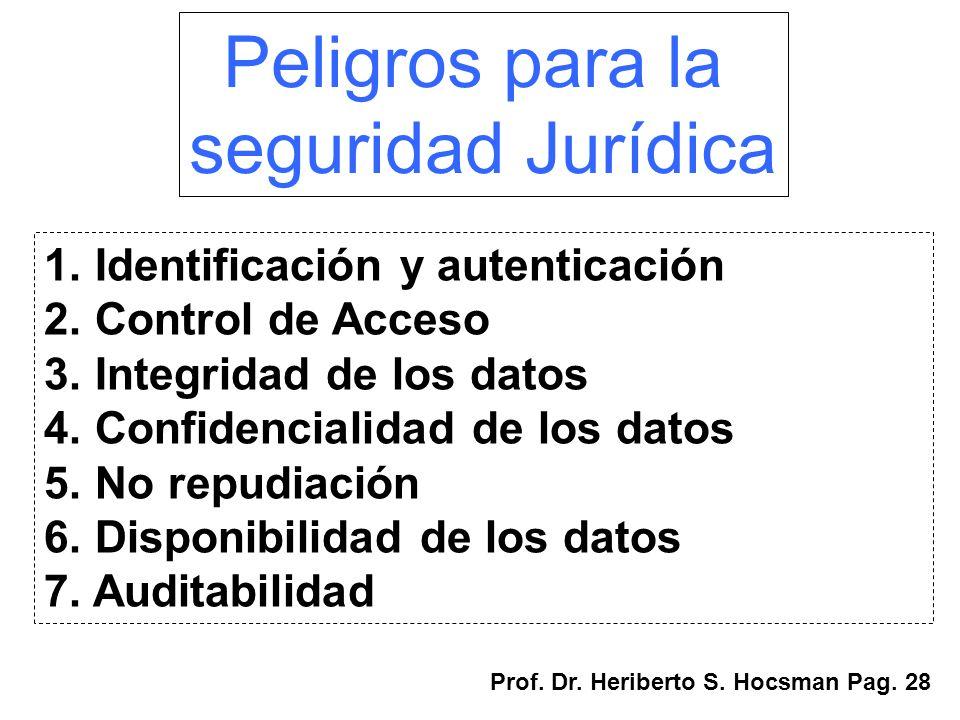 Peligros para la seguridad Jurídica 1. Identificación y autenticación 2. Control de Acceso 3. Integridad de los datos 4. Confidencialidad de los datos