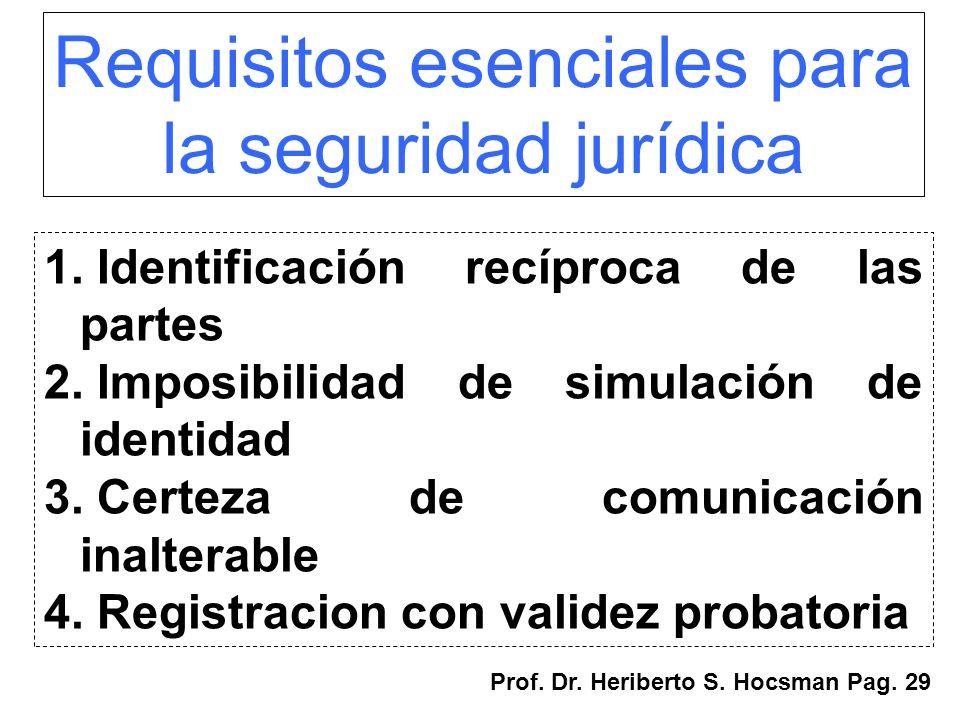Requisitos esenciales para la seguridad jurídica 1. Identificación recíproca de las partes 2. Imposibilidad de simulación de identidad 3. Certeza de c
