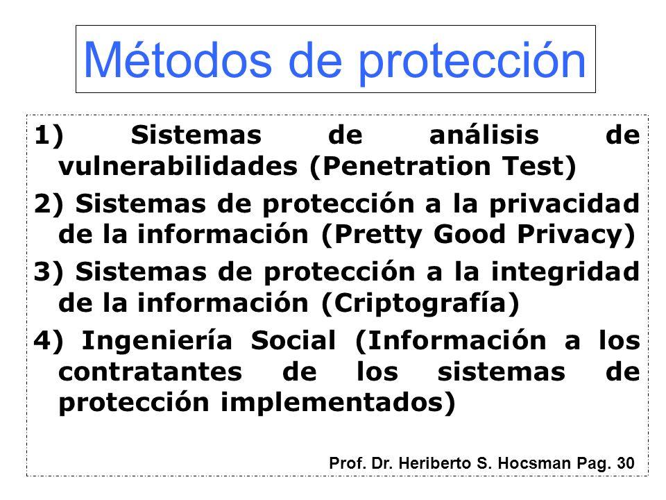 Métodos de protección 1) Sistemas de análisis de vulnerabilidades (Penetration Test) 2) Sistemas de protección a la privacidad de la información (Pret