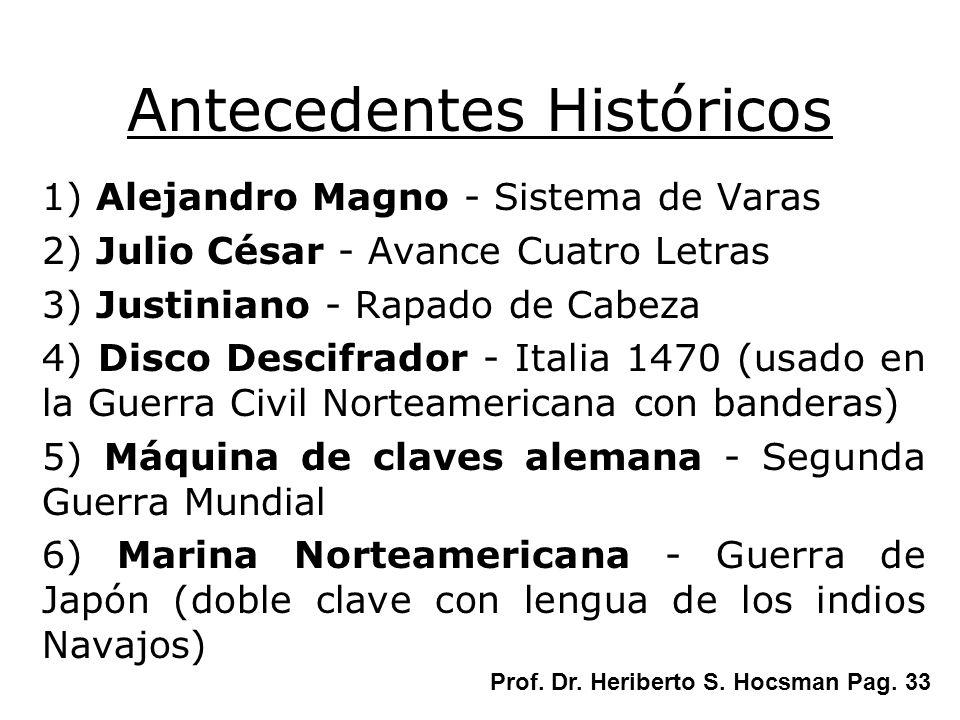 Antecedentes Históricos 1) Alejandro Magno - Sistema de Varas 2) Julio César - Avance Cuatro Letras 3) Justiniano - Rapado de Cabeza 4) Disco Descifra