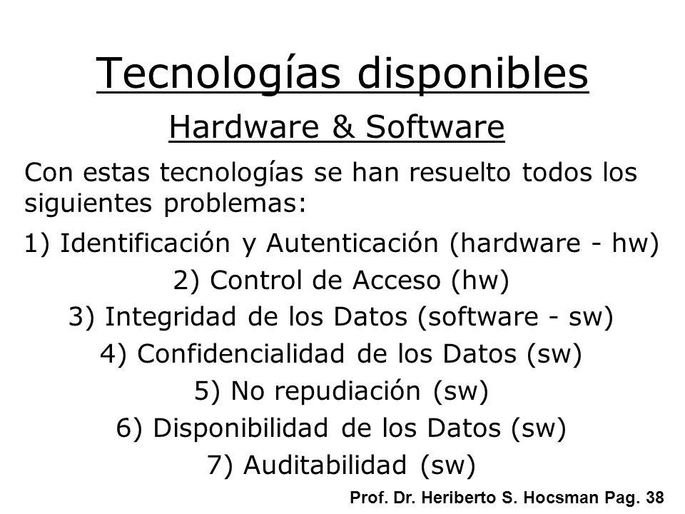 Tecnologías disponibles Hardware & Software Con estas tecnologías se han resuelto todos los siguientes problemas: 1) Identificación y Autenticación (h