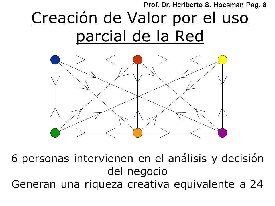 Creación de Valor por el uso parcial de la Red 6 personas intervienen en el análisis y decisión del negocio Generan una riqueza creativa equivalente a