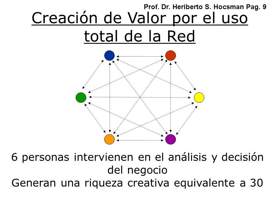Creación de Valor por el uso total de la Red 6 personas intervienen en el análisis y decisión del negocio Generan una riqueza creativa equivalente a 3