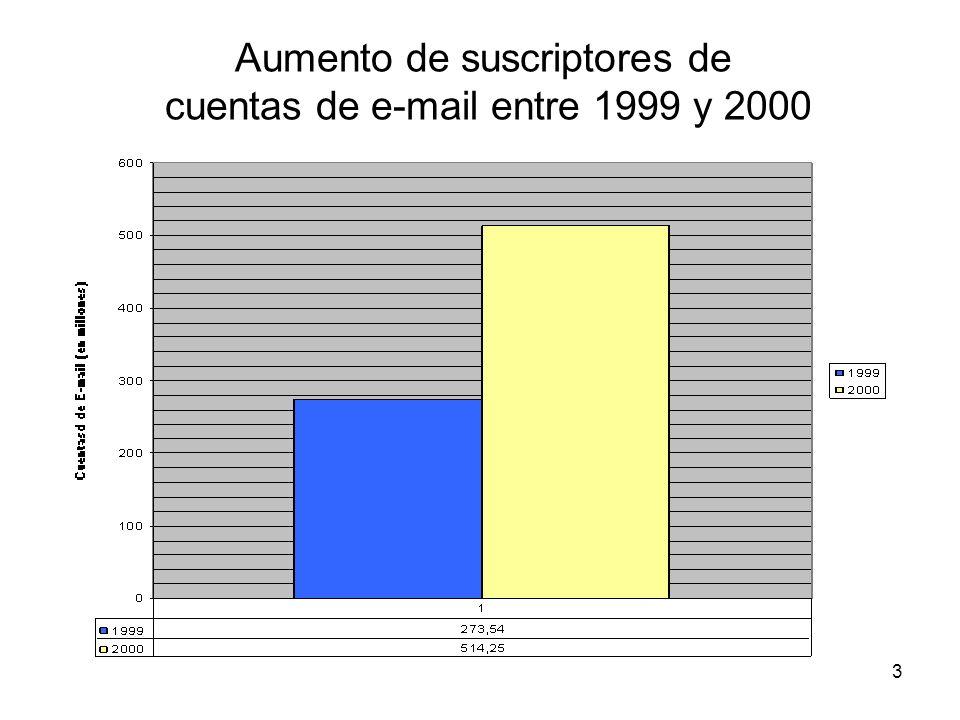 14 Anteproyecto de Ley de Protección del Correo Electrónico (Secretaría de Comunicaciones) Art.