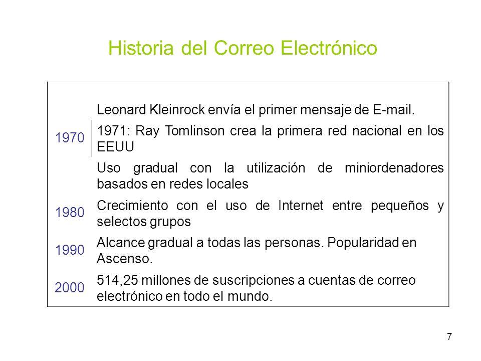 7 Historia del Correo Electrónico 1970 Leonard Kleinrock envía el primer mensaje de E-mail. 1971: Ray Tomlinson crea la primera red nacional en los EE