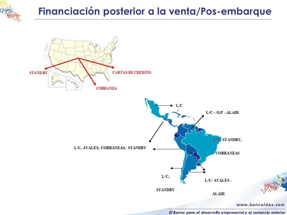 Financiación posterior a la venta/Pos-embarque CARTAS DE CREDITO STAND BY COBRANZA L/C, AVALES, COBRANZAS, STANDBY L/C L/C – O.P - ALADI L/C- AVALES -