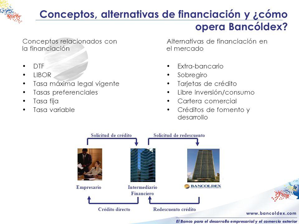 Conceptos, alternativas de financiación y ¿cómo opera Bancóldex? Conceptos relacionados con la financiación DTF LIBOR Tasa máxima legal vigente Tasas