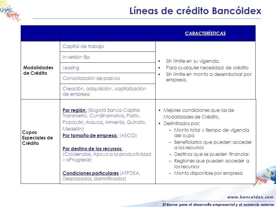 Líneas de crédito Bancóldex Creación, adquisición, capitalización de empresa Consolidación de pasivos Leasing Inversión fija Sin límite en su vigencia