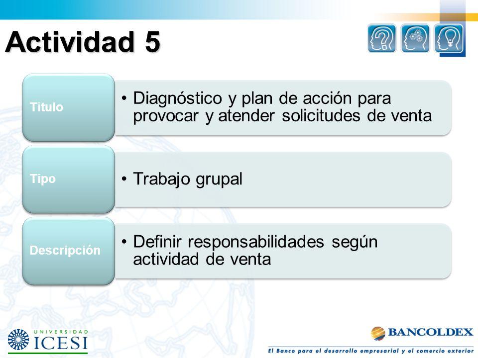 Actividad 5 Diagnóstico y plan de acción para provocar y atender solicitudes de venta Titulo Trabajo grupal Tipo Definir responsabilidades según activ