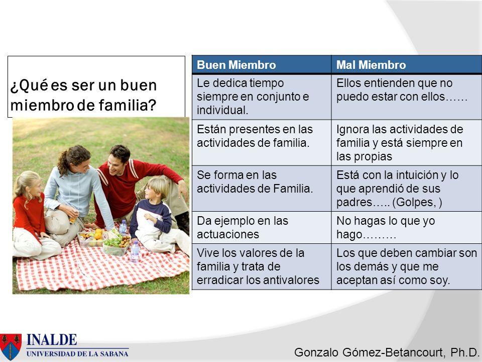 Gonzalo Gómez-Betancourt, Ph.D.¿Qué es ser un buen miembro de familia.