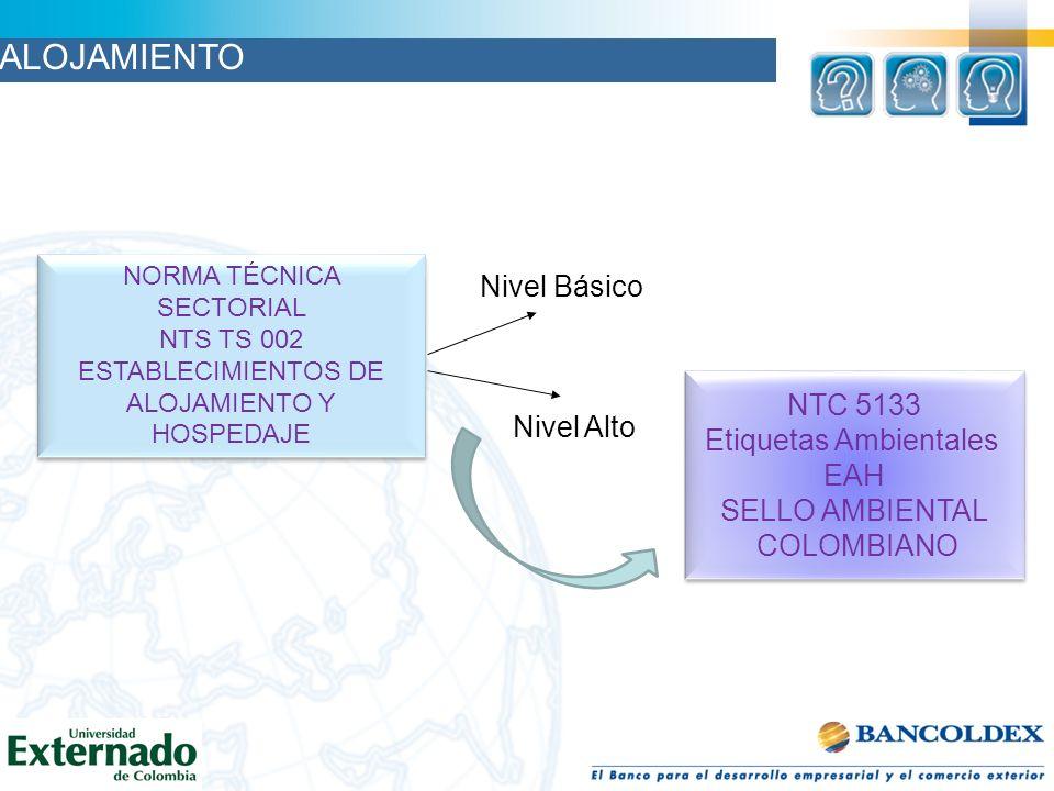 NTS TS 002 ESTABLECIMIENTOS DE ALOJAMIENTO Y HOSPEDAJE NORMA TÉCNICA SECTORIAL NTS TS 002 ESTABLECIMIENTOS DE ALOJAMIENTO Y HOSPEDAJE NTC 5133 Etiquet