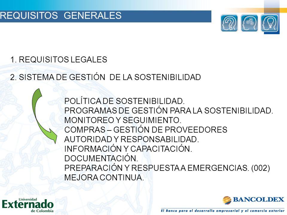 2. SISTEMA DE GESTIÓN DE LA SOSTENIBILIDAD 1. REQUISITOS LEGALES POLÍTICA DE SOSTENIBILIDAD. PROGRAMAS DE GESTIÓN PARA LA SOSTENIBILIDAD. MONITOREO Y