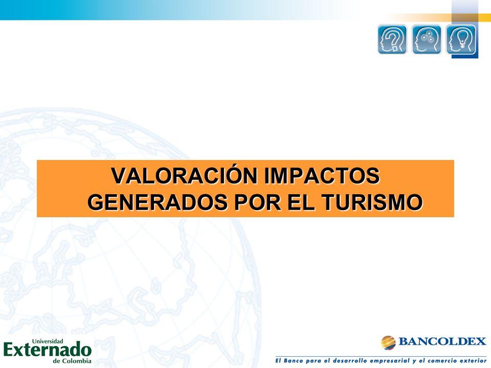 VALORACIÓN IMPACTOS GENERADOS POR EL TURISMO