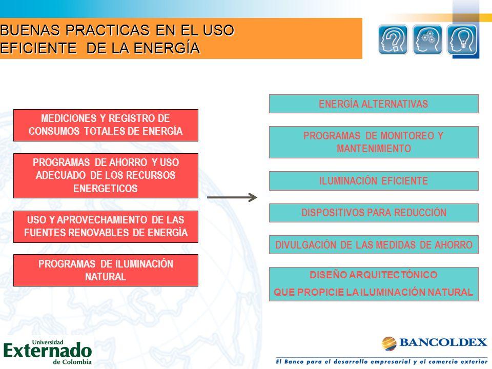 DIVULGACIÓN DE LAS MEDIDAS DE AHORRO ENERGÍA ALTERNATIVAS PROGRAMAS DE MONITOREO Y MANTENIMIENTO DISPOSITIVOS PARA REDUCCIÓN ILUMINACIÓN EFICIENTE DIS