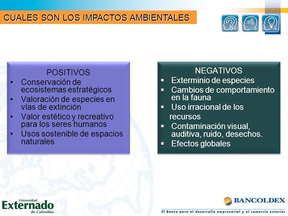 BUENAS PRACTICAS EN EL USO EFICIENTE DEL AGUA DESARROLLAR ACTIVIDADES DE MANTENIMIENTO PREVENTIVO, PARA TODOS LOS EQUIPOS E INSTALACIONES HIDRÁULICAS Y SANITARIAS REGISTRAR Y MONITOREAR EL CONSUMO DE AGUA PERIÓDICAMENTE Y FIJAR METAS DE MANEJO EFICIENTE DEL RECURSO EN SUS INSTALACIONES EL EMPRESARIO DEBE: USO EFICIENTE DEL AGUA DETECTAR Y REPARAR FUGAS RECICLAR AGUA DEL PROCESO UNIDADES EFICIENTES EN SANITARIOS LAVAR CON MENOR FRECUENCIA LOS VEHÍCULOS
