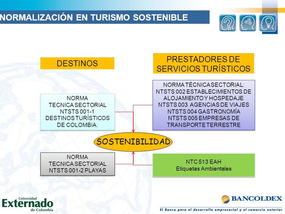 NTS TS 001 - 1 NORMA TÉCNICA SECTORIAL DESTINOS TURÍSTICOS DE COLOMBIA