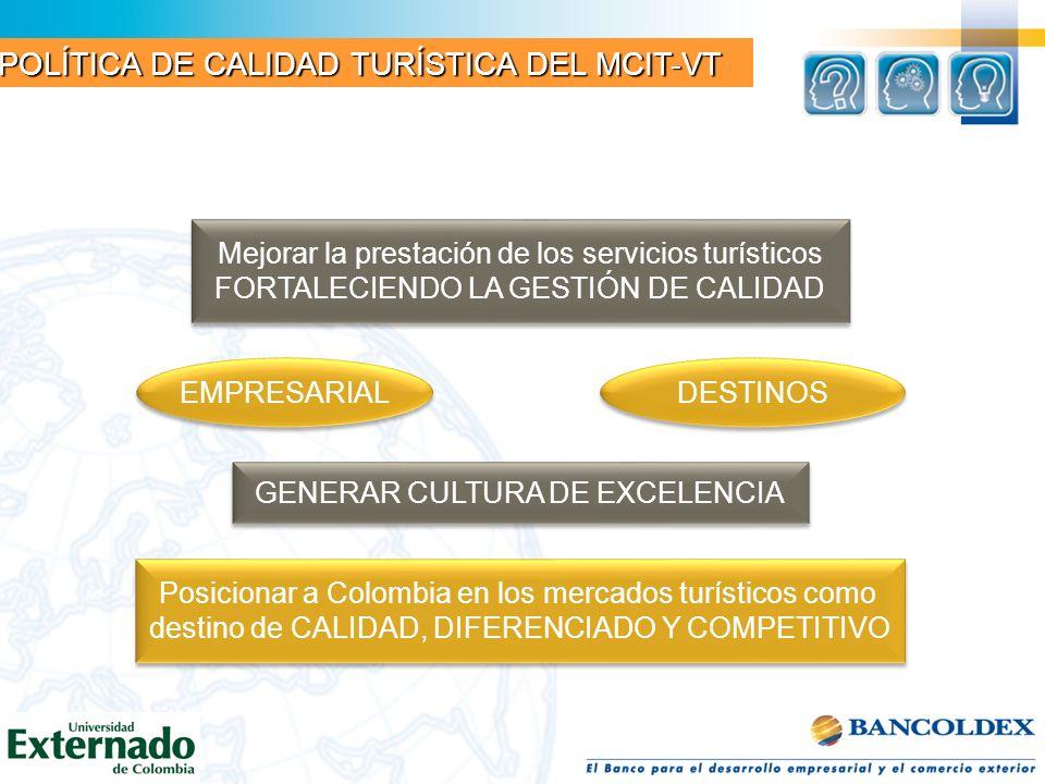 Mejorar la prestación de los servicios turísticos FORTALECIENDO LA GESTIÓN DE CALIDAD Mejorar la prestación de los servicios turísticos FORTALECIENDO
