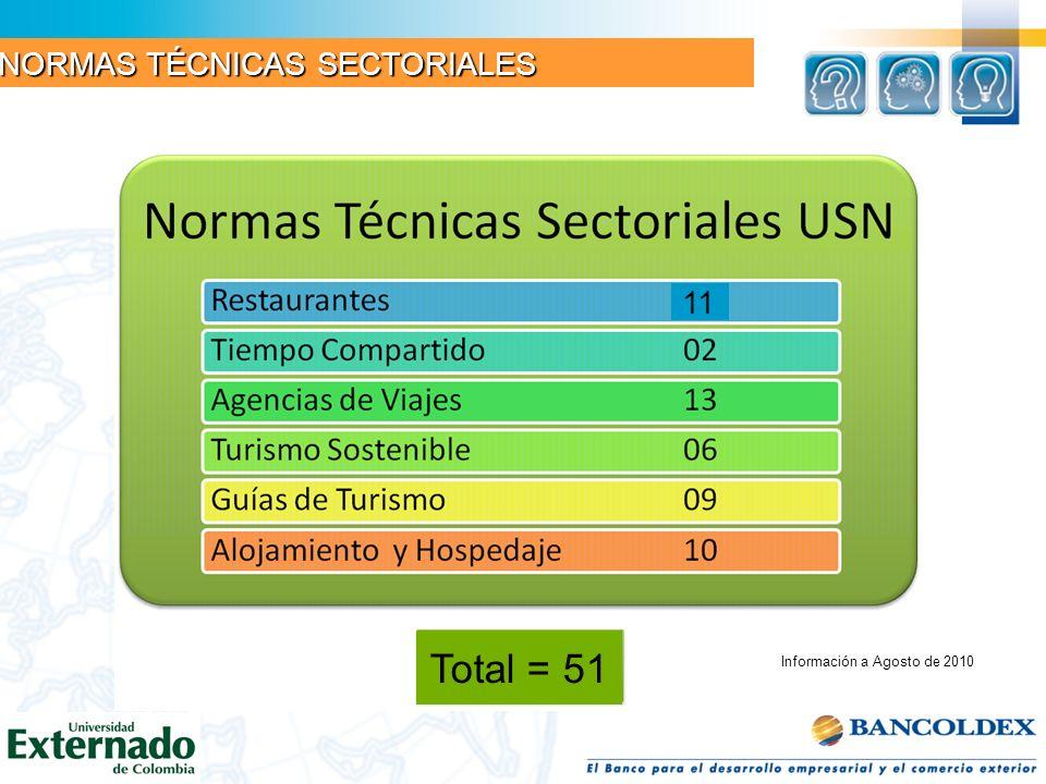 11 Total = 51 Información a Agosto de 2010 NORMAS TÉCNICAS SECTORIALES
