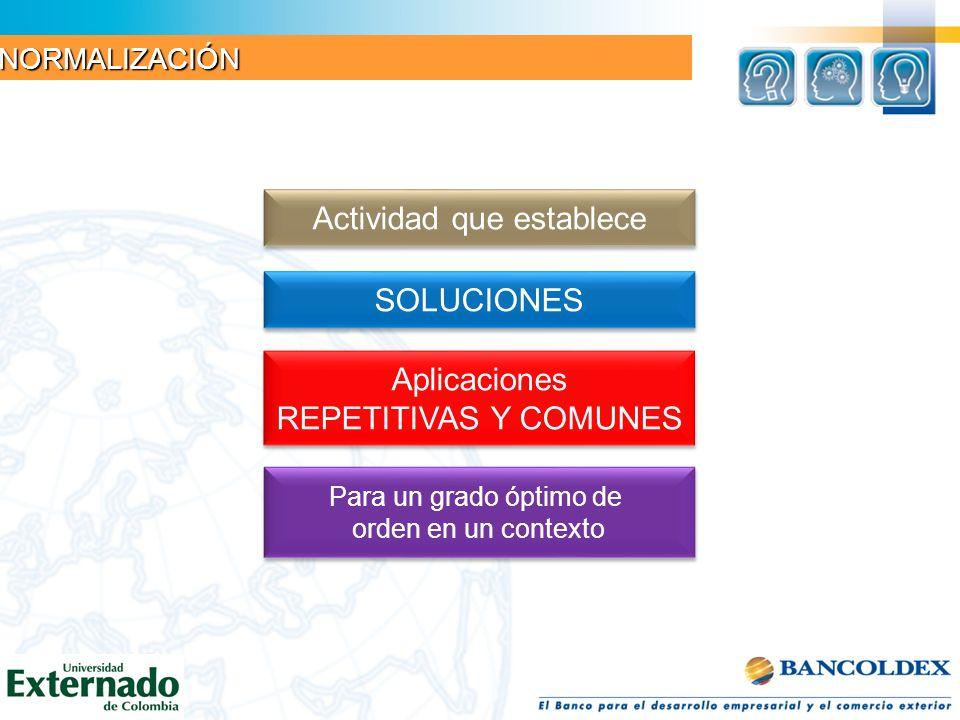 Documento establecido por CONSENSO Documento establecido por CONSENSO Aprobado por un ORGANISMO RECONOCIDO Aprobado por un ORGANISMO RECONOCIDO Que suministra para uso COMÚN Y REPETIDO Que suministra para uso COMÚN Y REPETIDO REGLAS, DIRECTRICES, CARACTERÍSTICAS para las actividades o sus resultados REGLAS, DIRECTRICES, CARACTERÍSTICAS para las actividades o sus resultados NORMA TÉCNICA