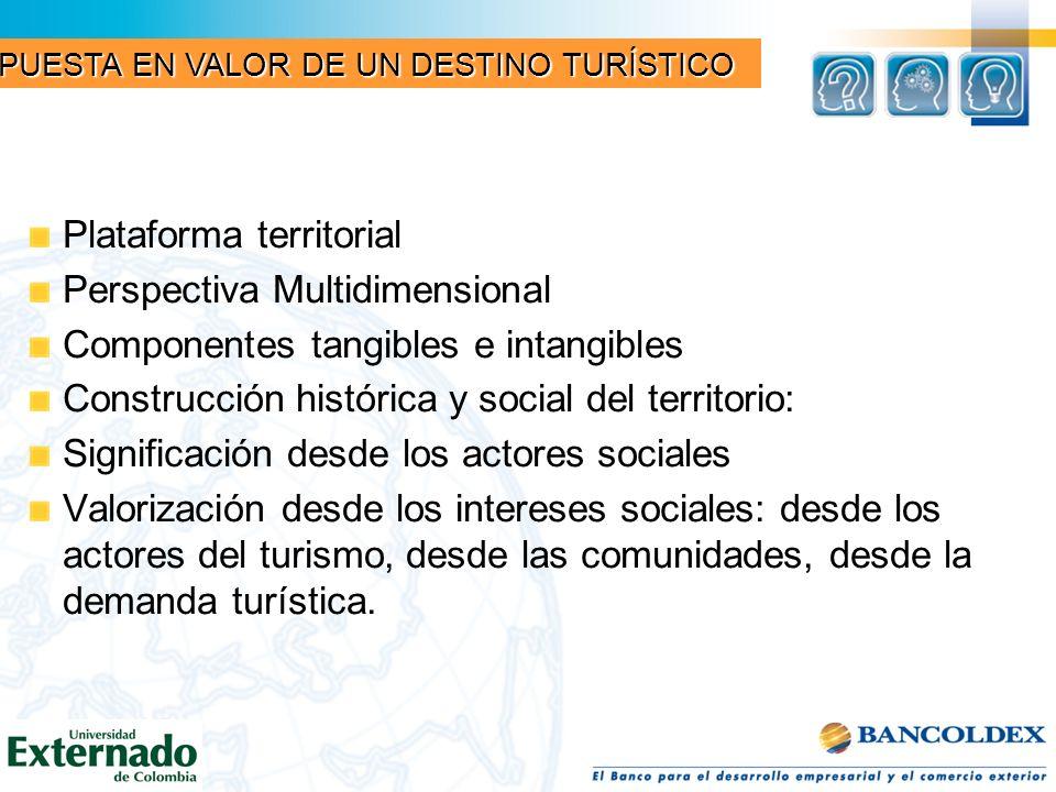 Plataforma territorial Perspectiva Multidimensional Componentes tangibles e intangibles Construcción histórica y social del territorio: Significación