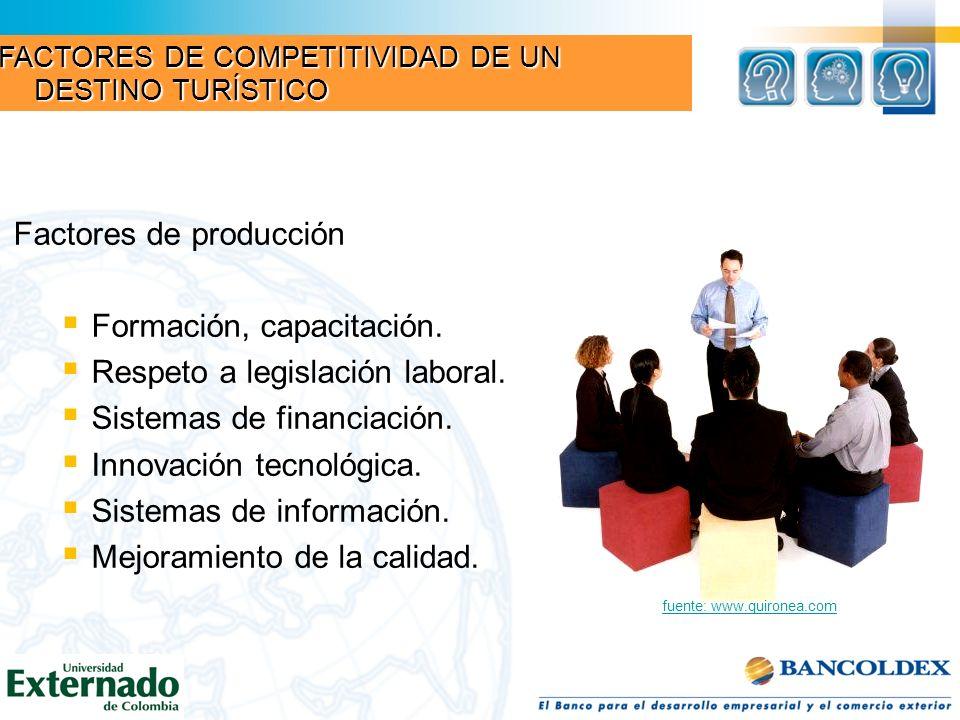 Factores de producción Formación, capacitación. Respeto a legislación laboral. Sistemas de financiación. Innovación tecnológica. Sistemas de informaci